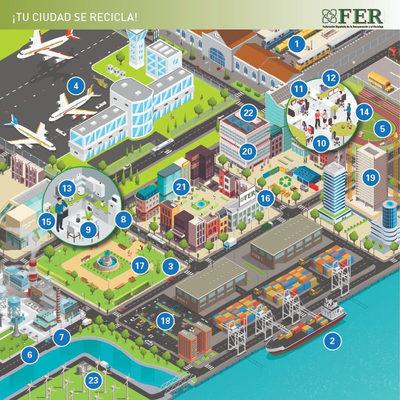 FER edita un gráfico interactivo para concienciar de la importancia del reciclaje urbano