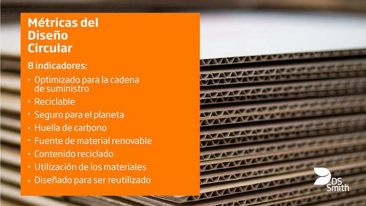Presentada una nueva herramienta para medir la circularidad de las soluciones de packaging