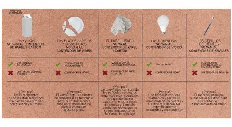 Consumo alerta de los errores más comunes al reciclar: así puedes evitarlos